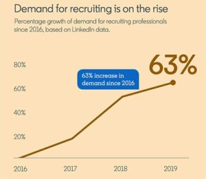 7 Predictions on 2025 recruiting